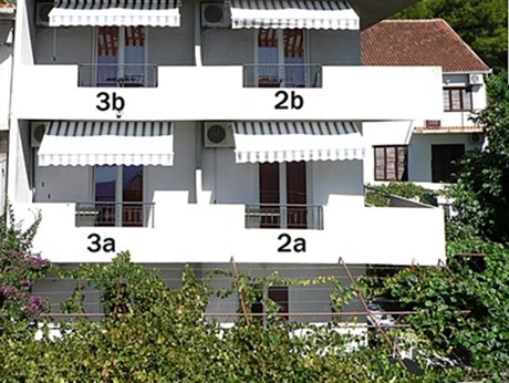 Apartments Dems, Zivogosce
